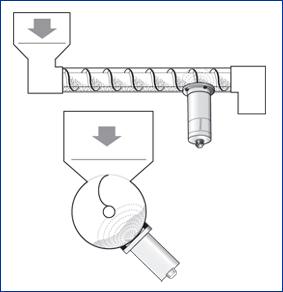 m-sens moisture measurement screw conveyor process solids