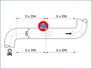 prosens dust measurement monitoring process