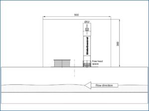 slidecontrol flow monitoring air slides process powders