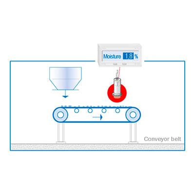 Online residual moisture measurement